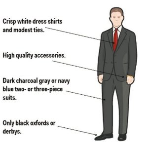 Dress Codes for Men - Business Suit / Business Attire